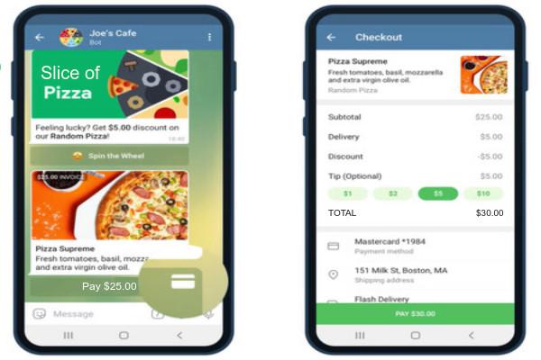 pago con tarjetas de crédito en telegram