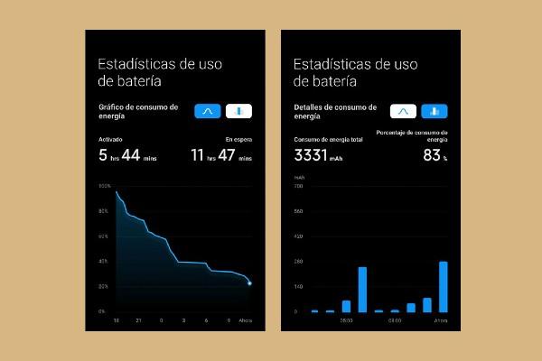 Indicador de batería Xiaomi consumo de energía