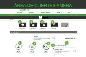 Teléfono Amena: área de clientes