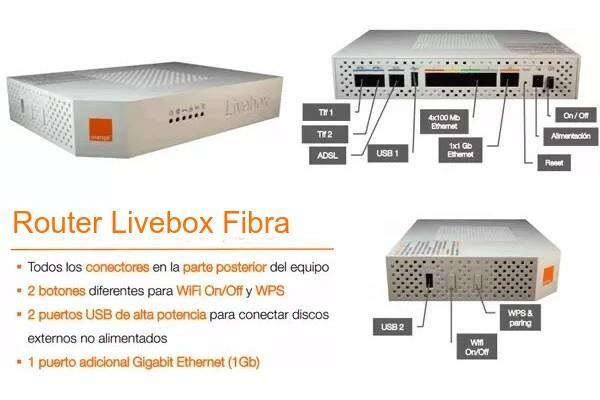 Conectividad router livebox fibra